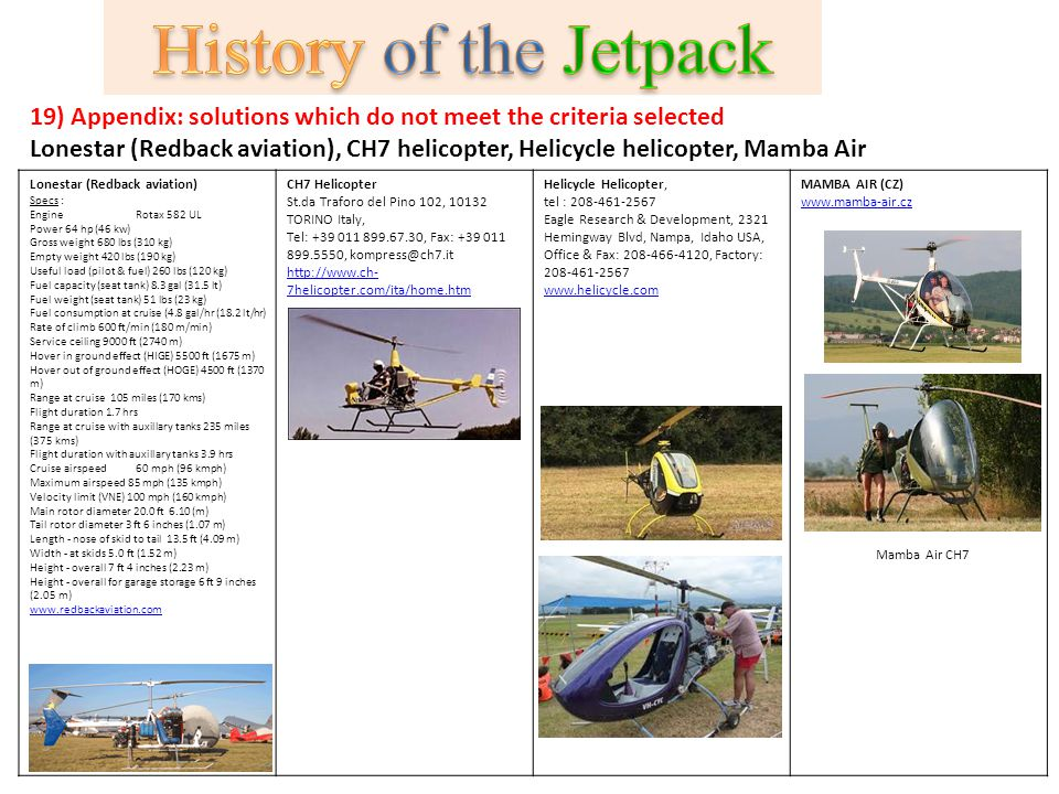 History of the Jetpack 19) Appendix: solutions which do not meet the criteria selected.