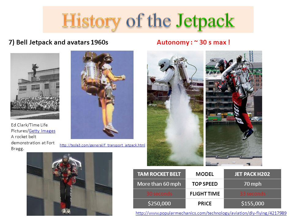 History of the Jetpack 7) Bell Jetpack and avatars 1960s
