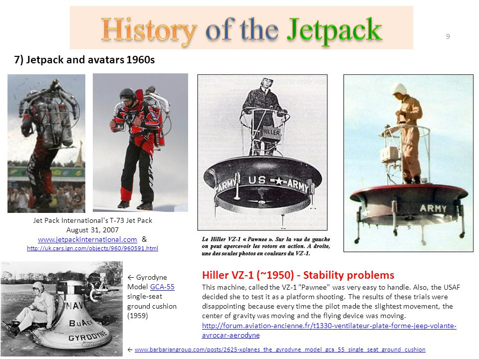History of the Jetpack 7) Jetpack and avatars 1960s