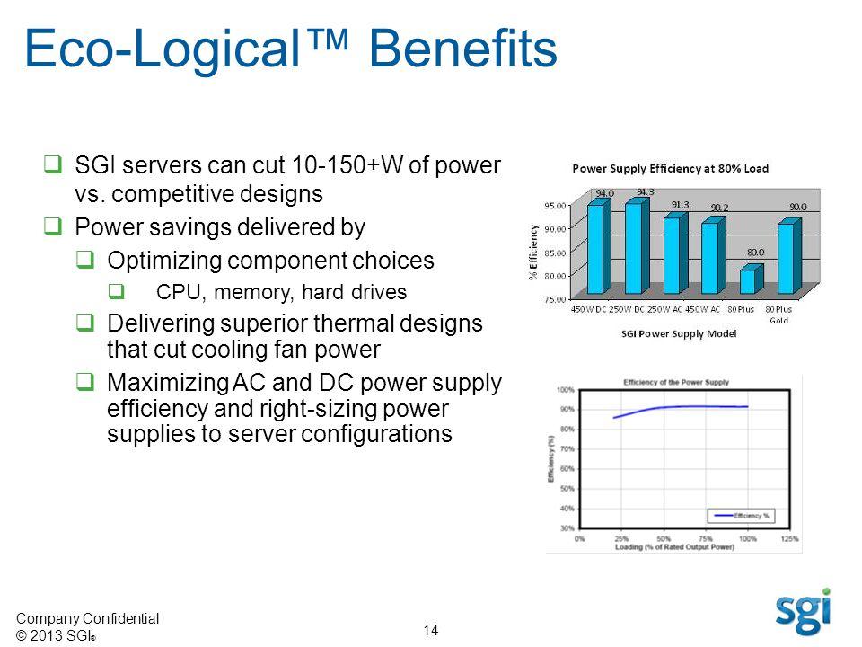 Eco-Logical™ Benefits