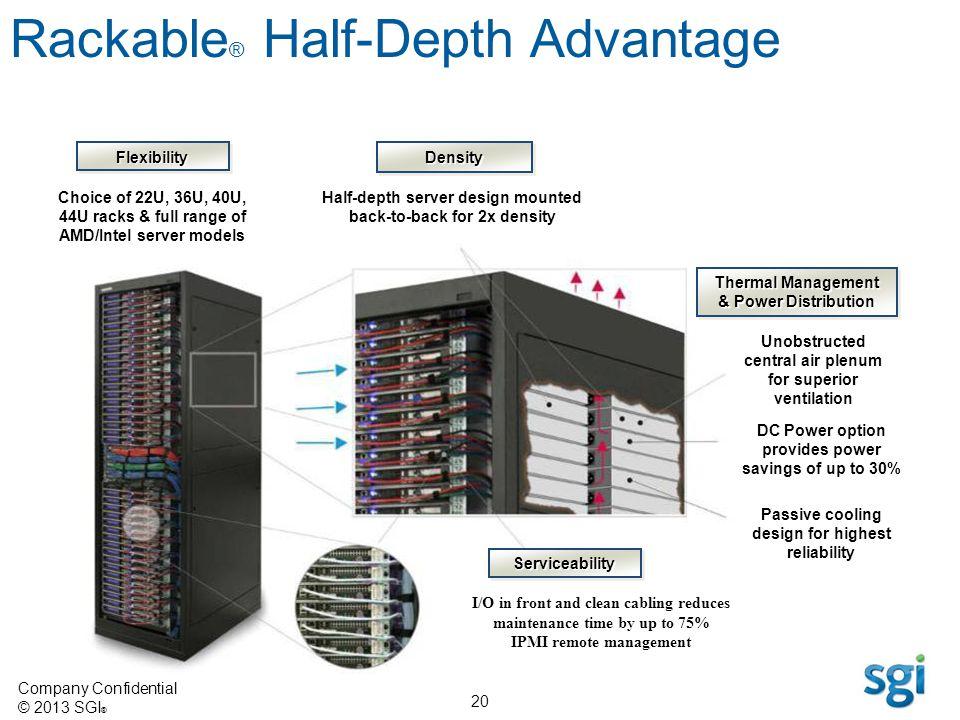 Rackable® Half-Depth Advantage