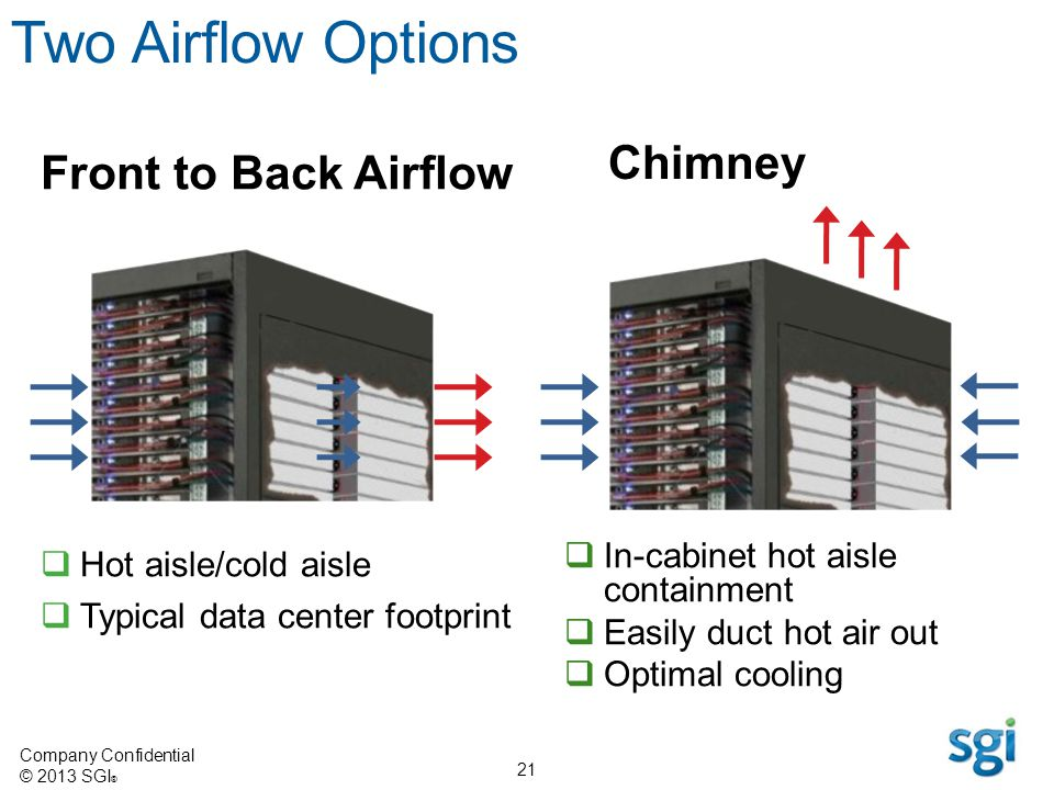 Two Airflow Options Chimney Front to Back Airflow Hot aisle/cold aisle