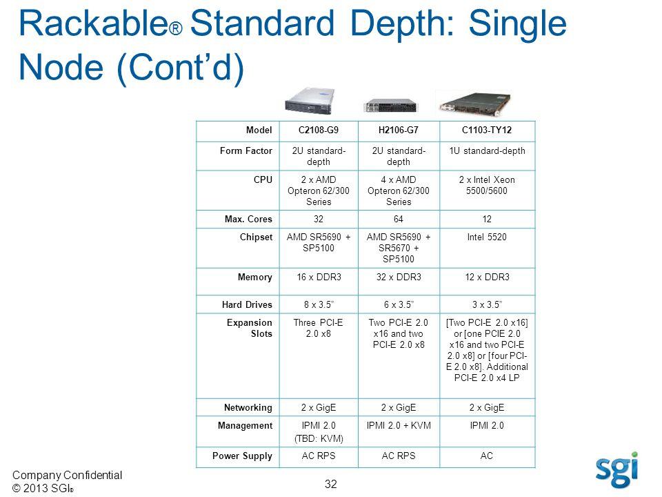 Two PCI-E 2.0 x16 and two PCI-E 2.0 x8
