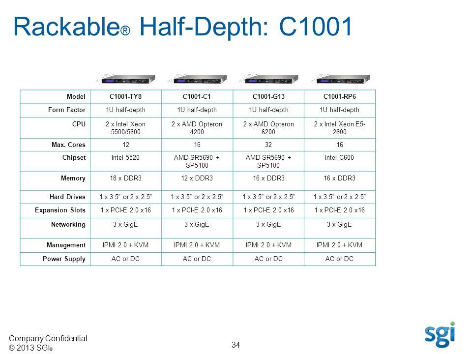 Rackable® Half-Depth: C1001