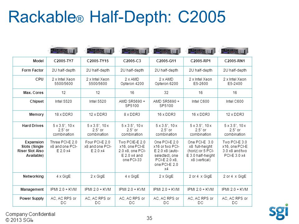 Rackable® Half-Depth: C2005