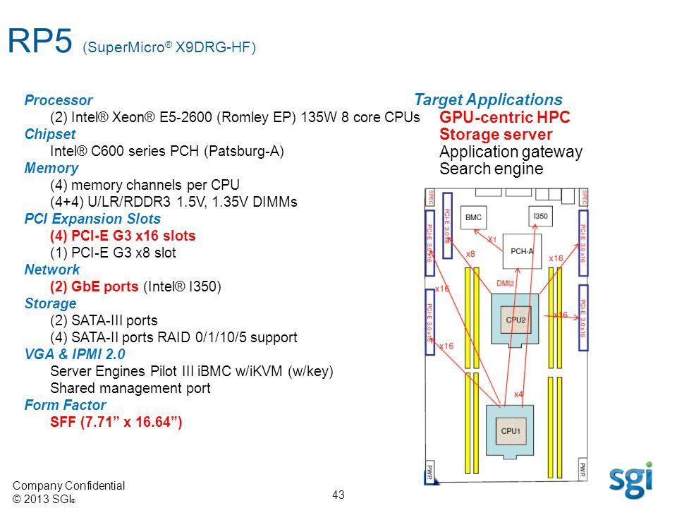RP5 (SuperMicro® X9DRG-HF)