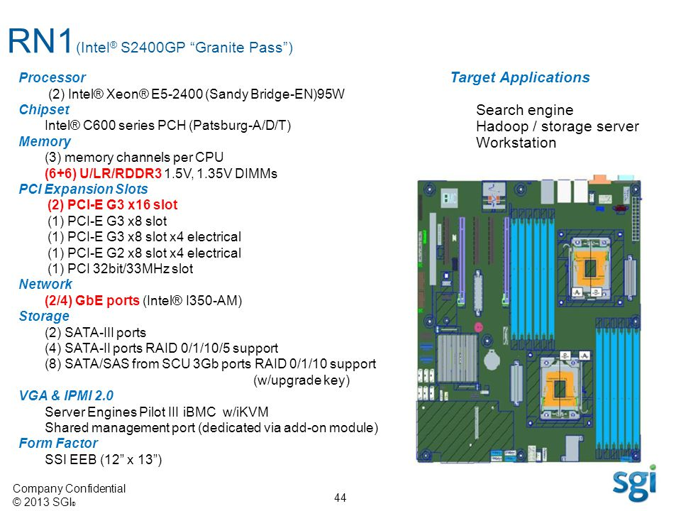 RN1(Intel® S2400GP Granite Pass )