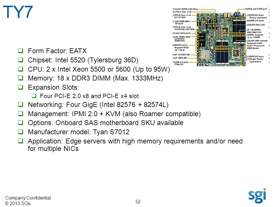 TY7 Form Factor: EATX Chipset: Intel 5520 (Tylersburg 36D)