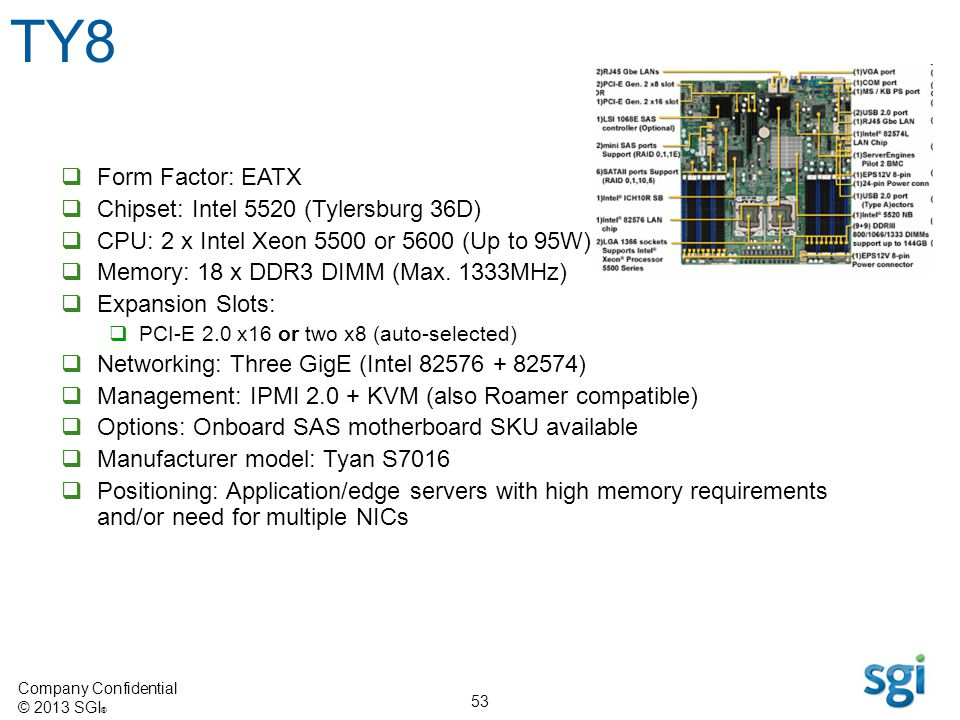 TY8 Form Factor: EATX Chipset: Intel 5520 (Tylersburg 36D)