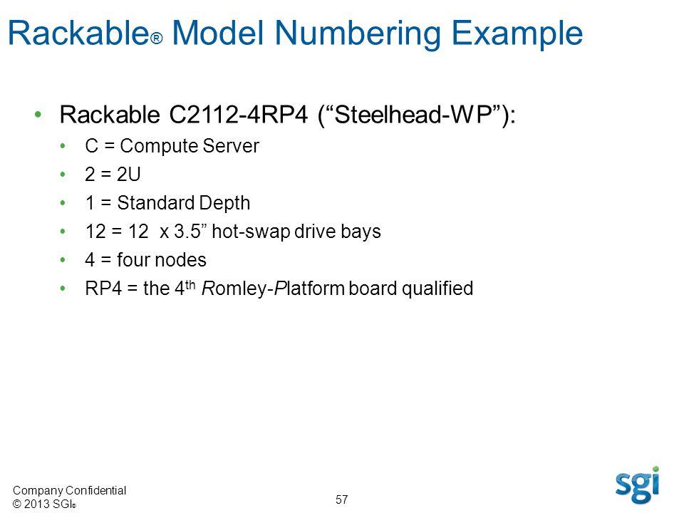 Rackable® Model Numbering Example