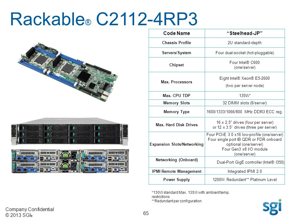 Expansion Slots/Networking IPMI Remote Management