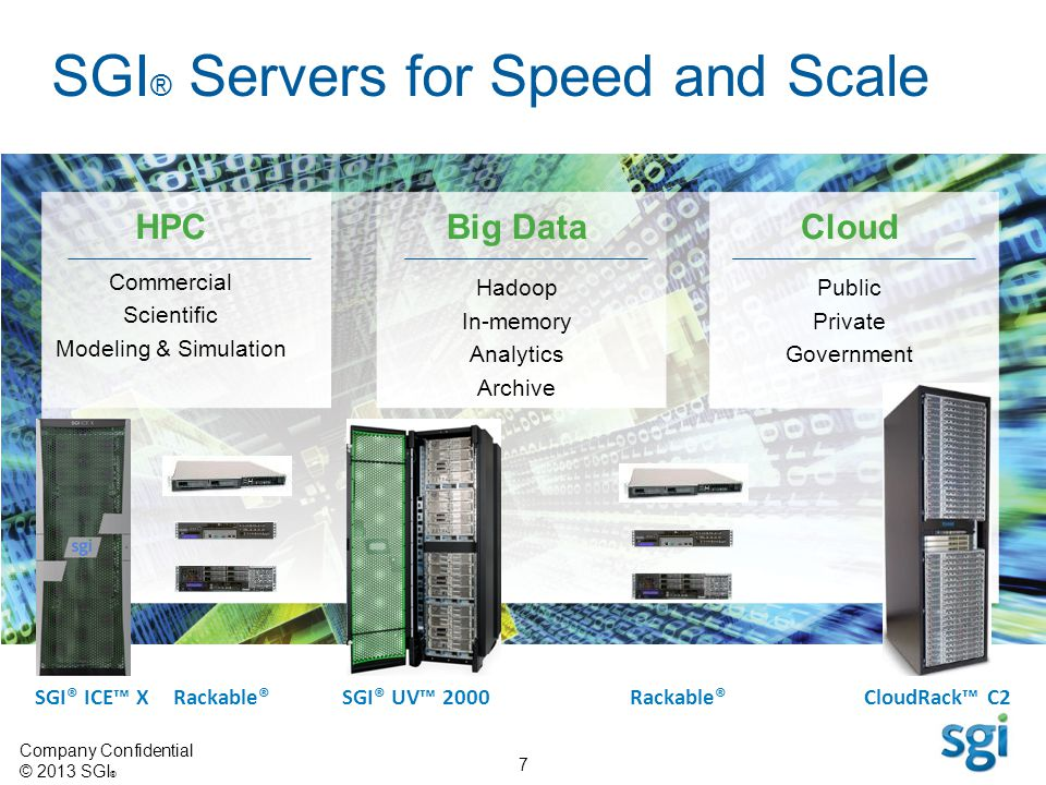 SGI® Servers for Speed and Scale