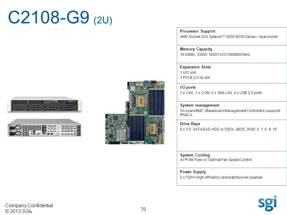 C2108-G9 (2U) Processor Support Memory Capacity Expansion Slots