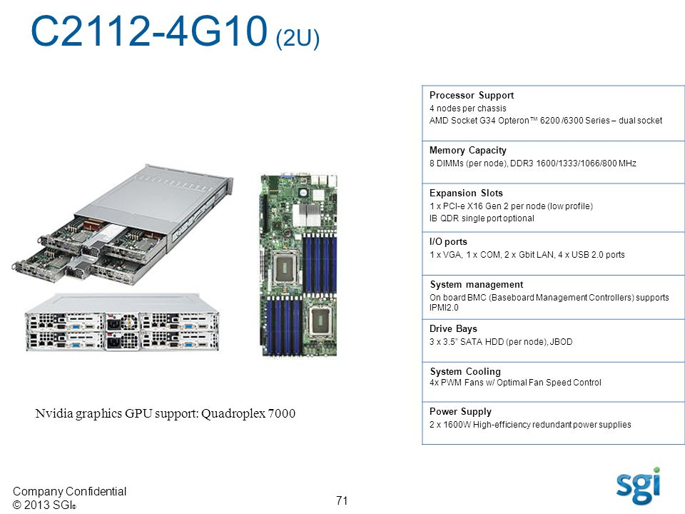 C2112-4G10 (2U) C2112-4G10 (2U) Processor Support. 4 nodes per chassis. AMD Socket G34 Opteron™ 6200 /6300 Series – dual socket.