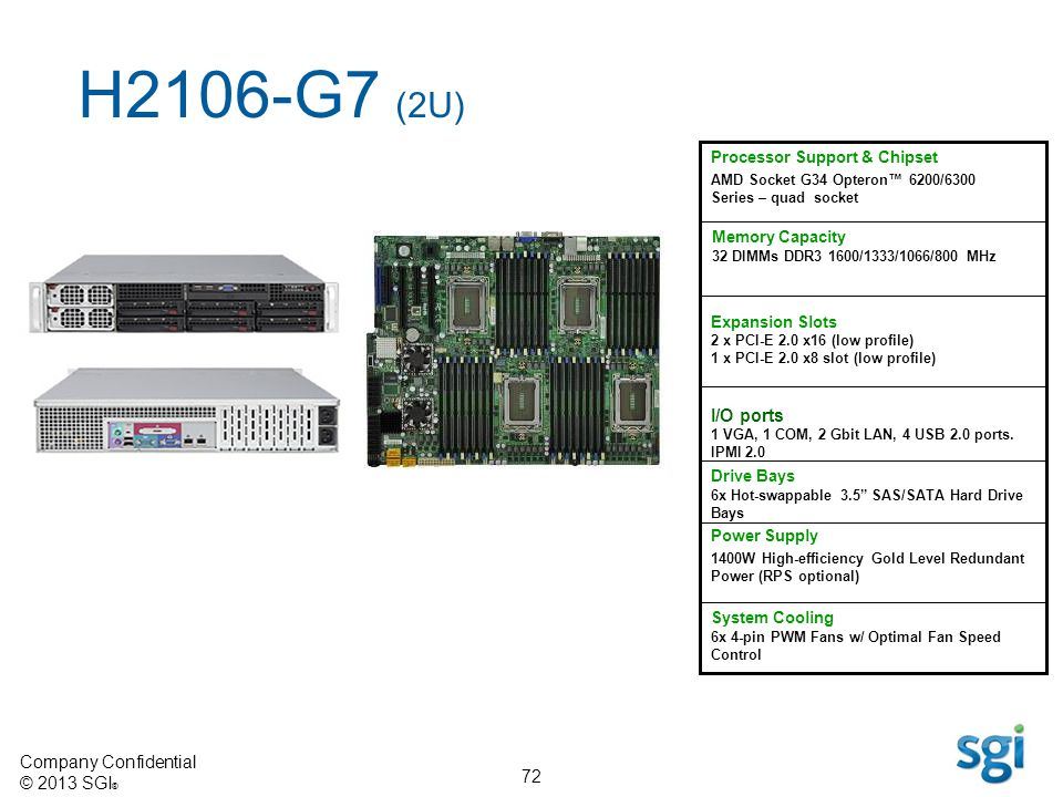 H2106-G7 (2U) I/O ports 72 Processor Support & Chipset Memory Capacity