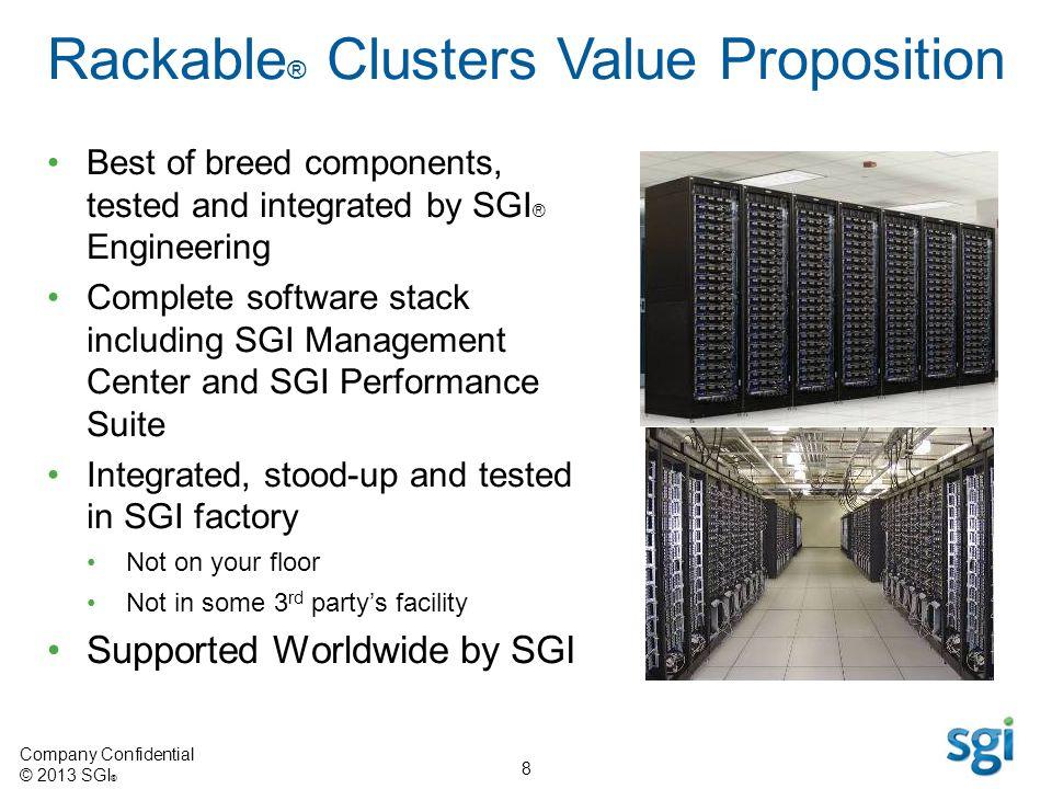 Rackable® Clusters Value Proposition