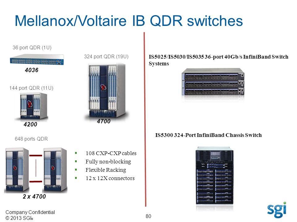 Mellanox/Voltaire IB QDR switches