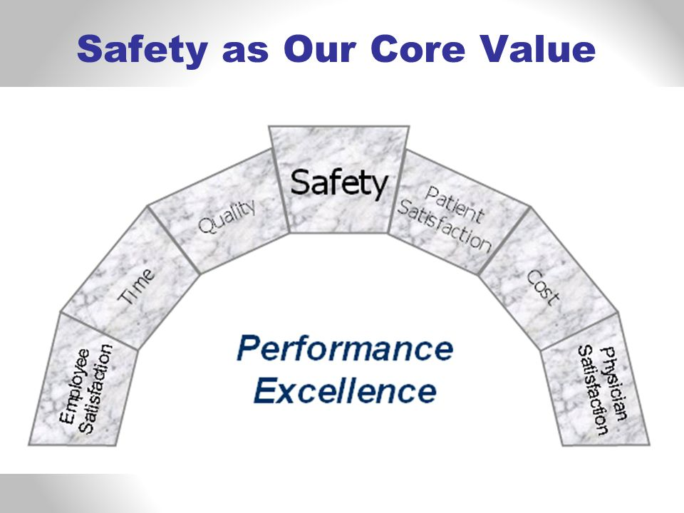 Safety as Our Core Value