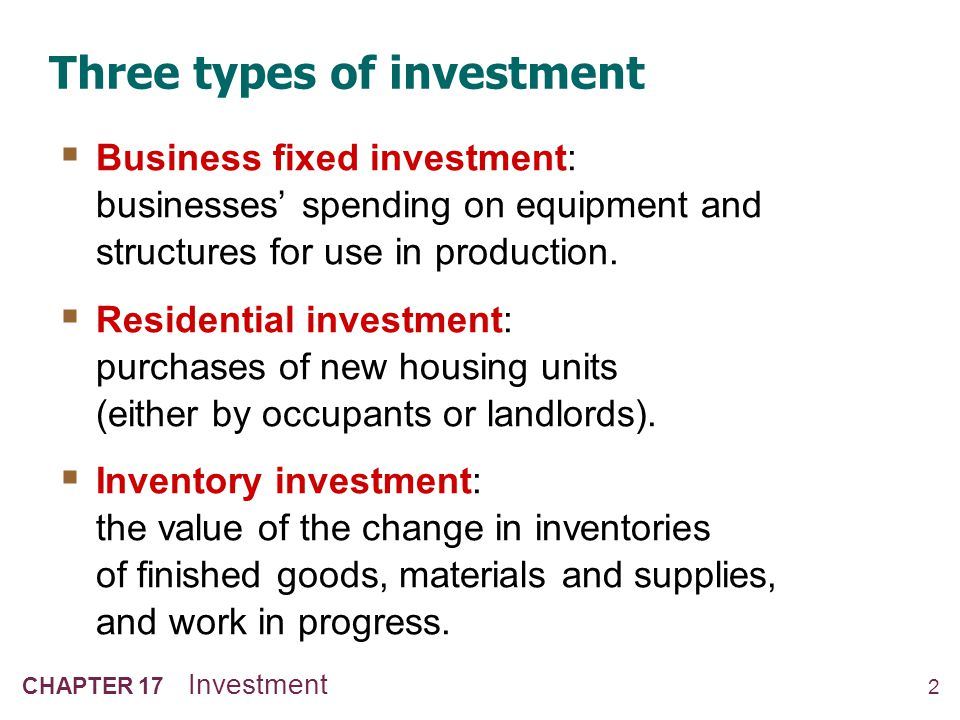 U.S. Investment and its components, 1970–2011