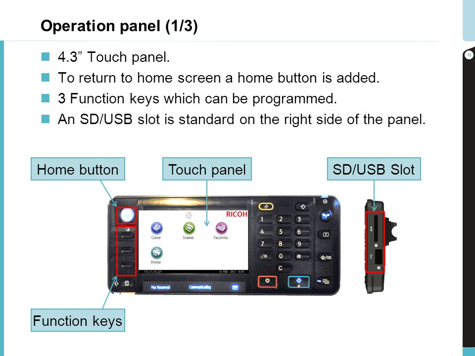 Operation panel (1/3) 4.3 Touch panel.