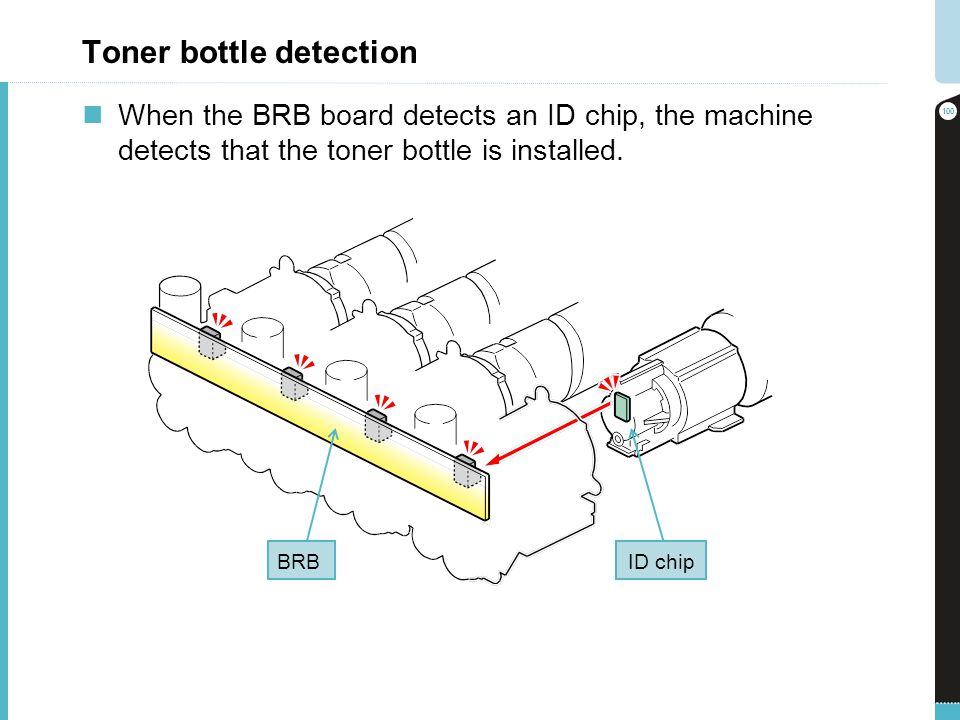Toner bottle detection