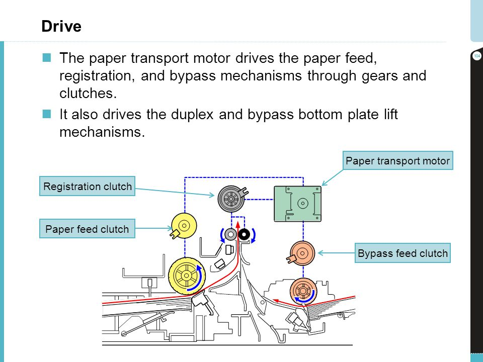 Drive The paper transport motor drives the paper feed, registration, and bypass mechanisms through gears and clutches.