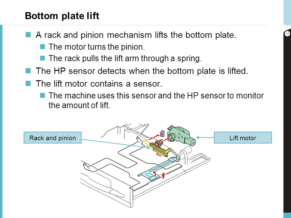 Bottom plate lift A rack and pinion mechanism lifts the bottom plate.