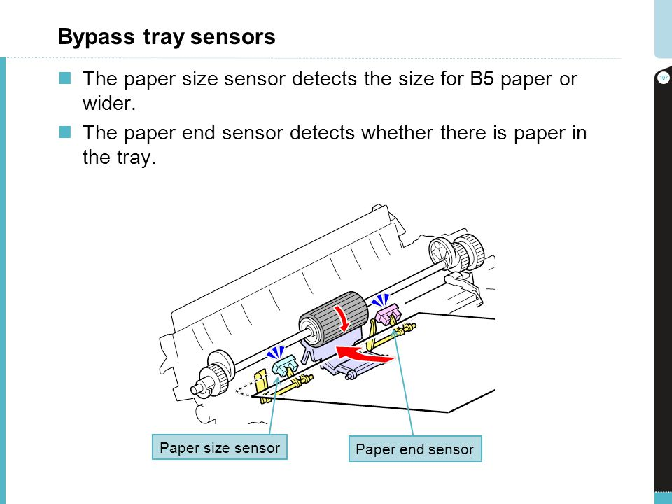 Bypass tray sensors The paper size sensor detects the size for B5 paper or wider. The paper end sensor detects whether there is paper in the tray.
