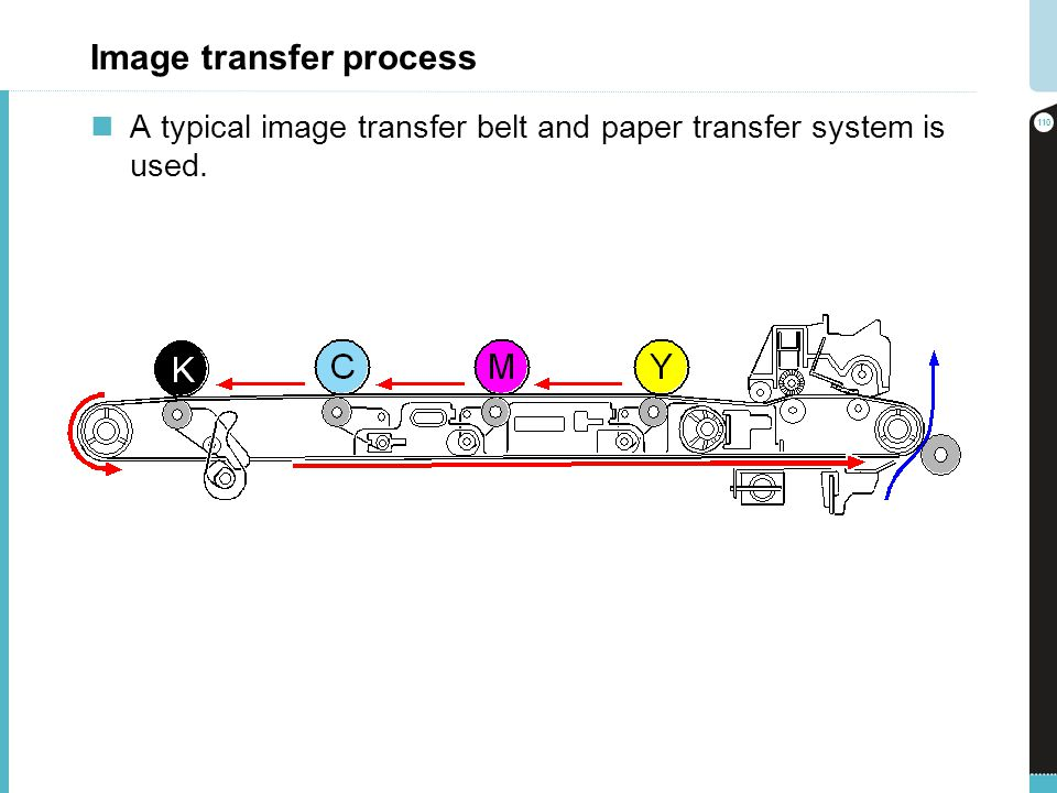 Image transfer process