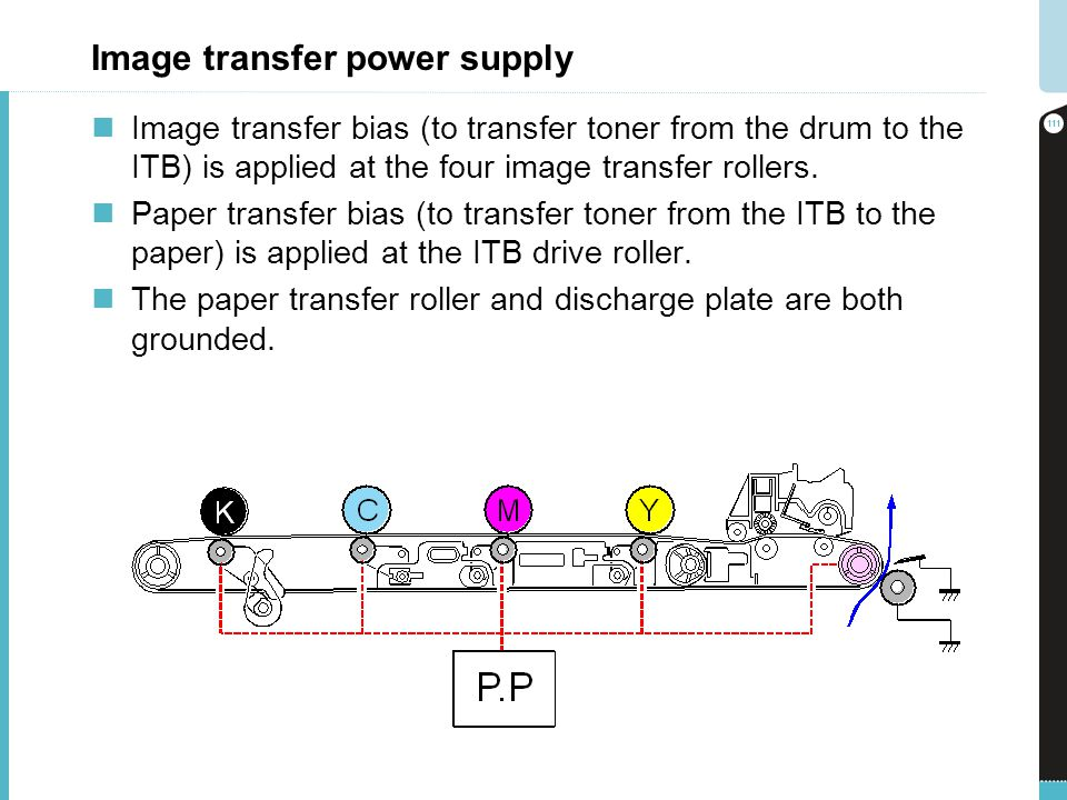 Image transfer power supply