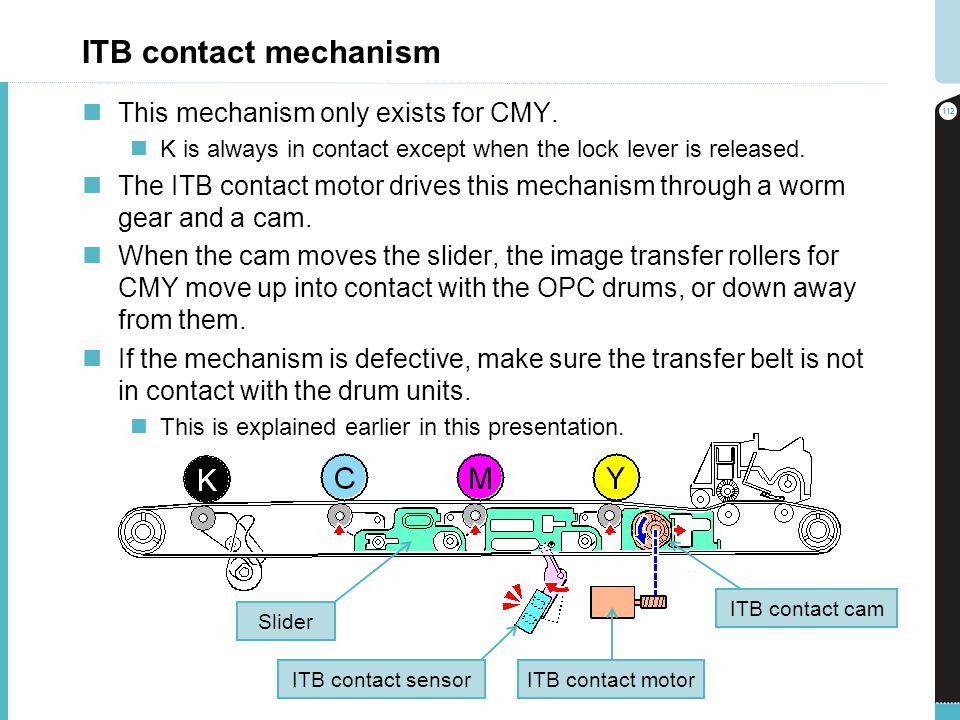 ITB contact mechanism This mechanism only exists for CMY.