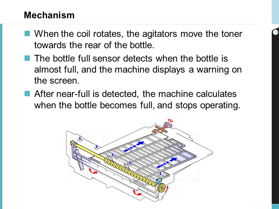 Mechanism When the coil rotates, the agitators move the toner towards the rear of the bottle.