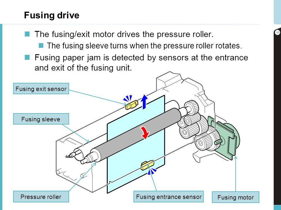 Fusing entrance sensor