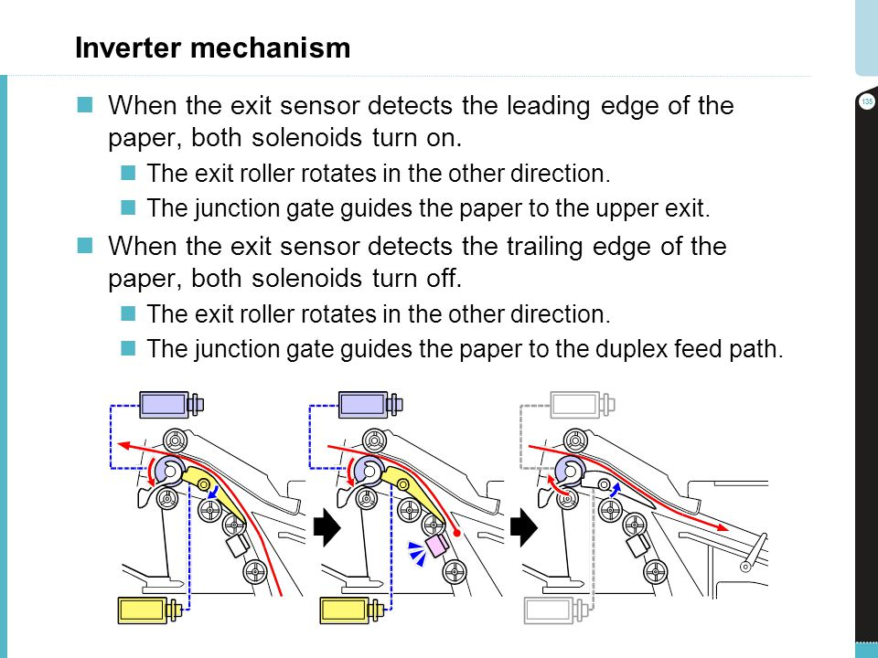 Inverter mechanism When the exit sensor detects the leading edge of the paper, both solenoids turn on.