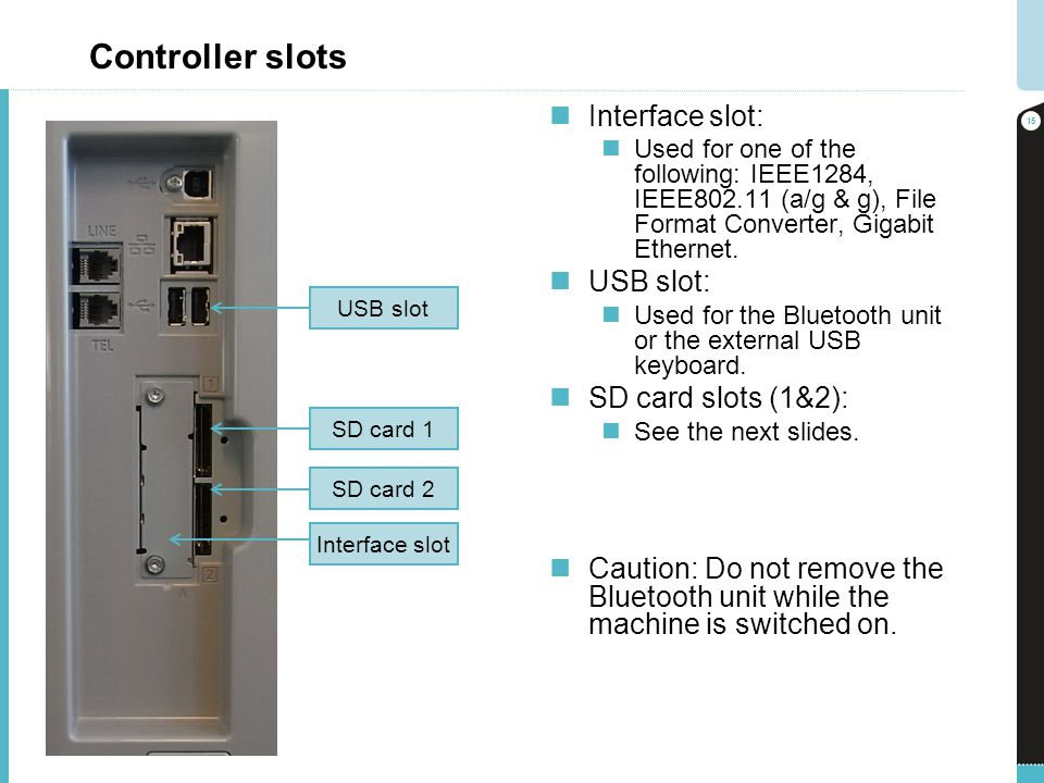 Controller slots Interface slot: USB slot: SD card slots (1&2):