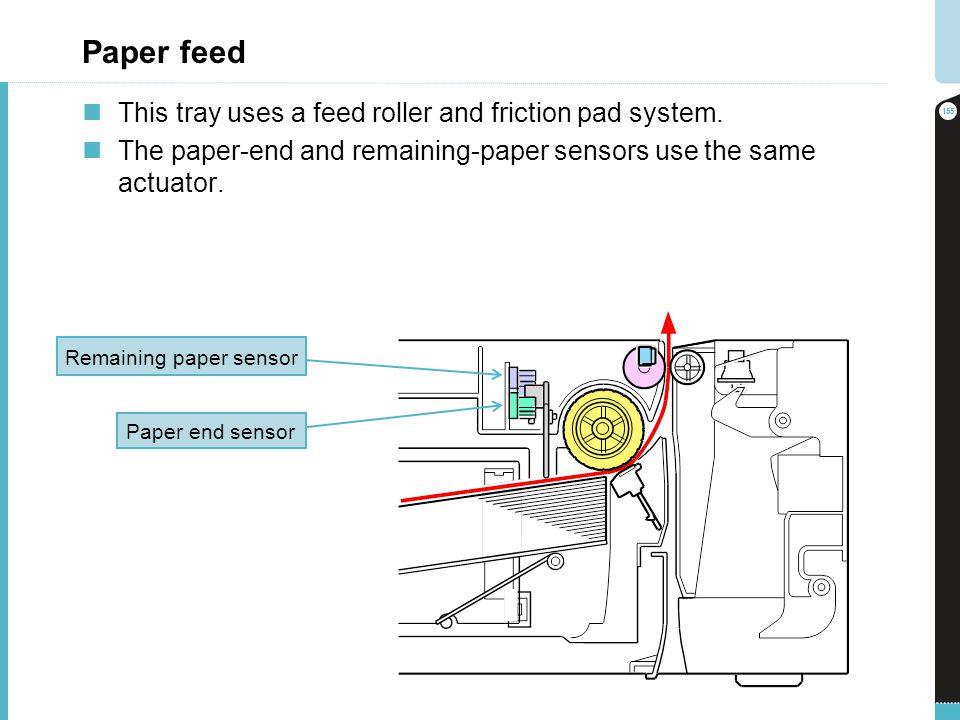 Remaining paper sensor