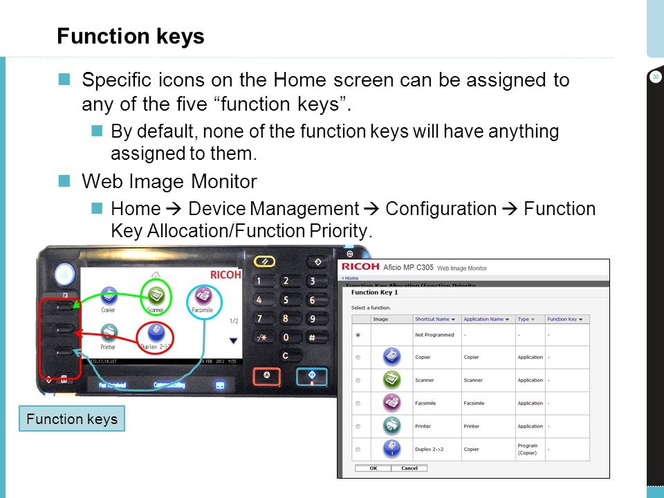 Function keys Specific icons on the Home screen can be assigned to any of the five function keys .