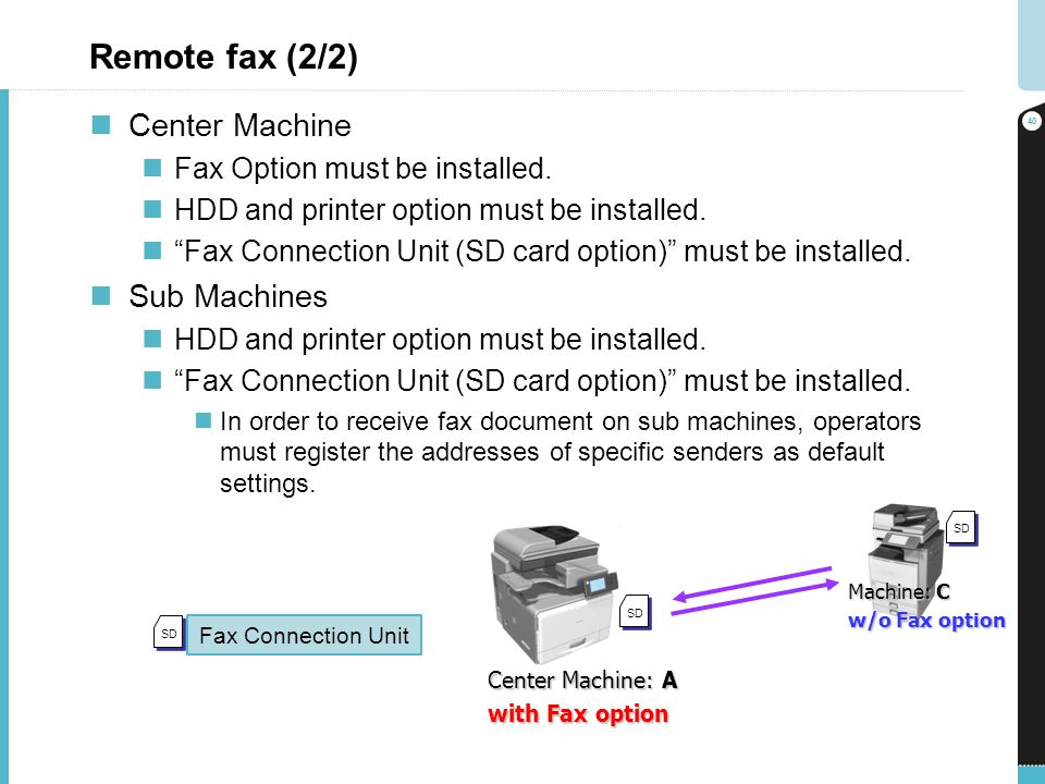 Remote fax (2/2) Center Machine Sub Machines