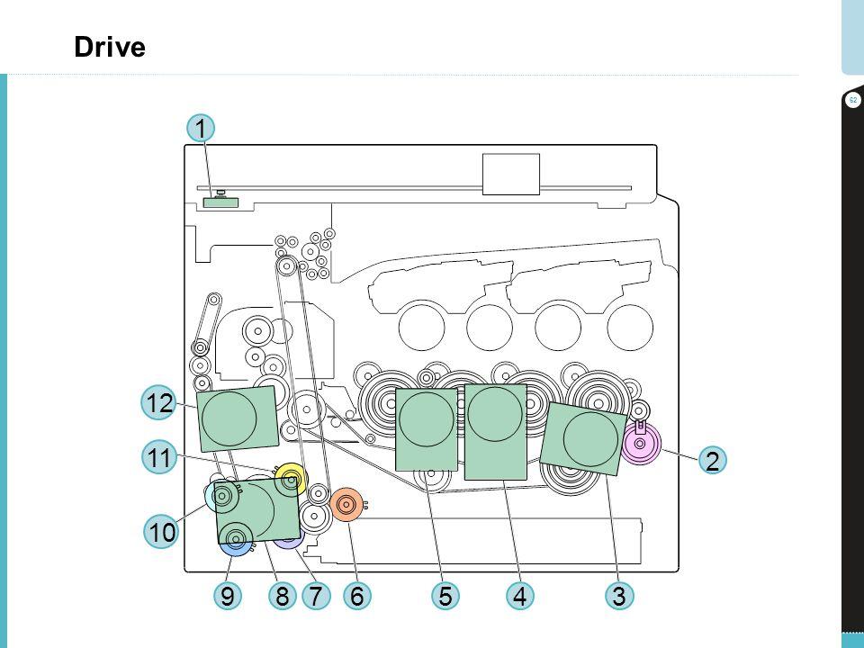 Drive 1 12 11 2 10 9 8 7 6 5 4 3 Scanner drive motor.