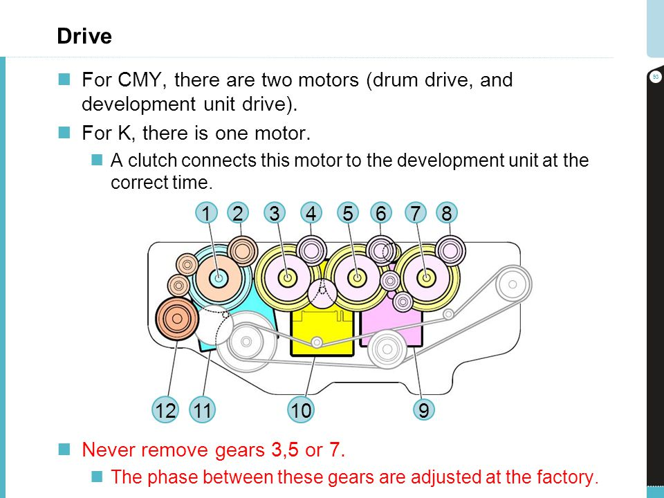 Drive For CMY, there are two motors (drum drive, and development unit drive). For K, there is one motor.