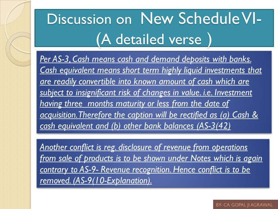 Discussion on New Schedule VI- (A detailed verse )