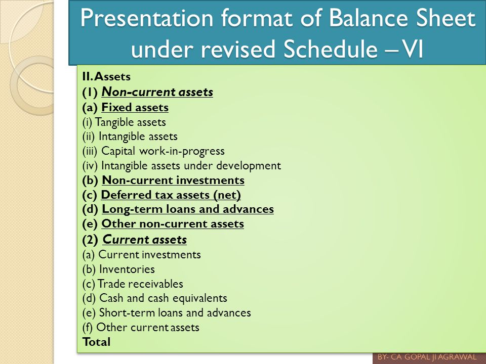 Presentation format of Balance Sheet under revised Schedule – VI