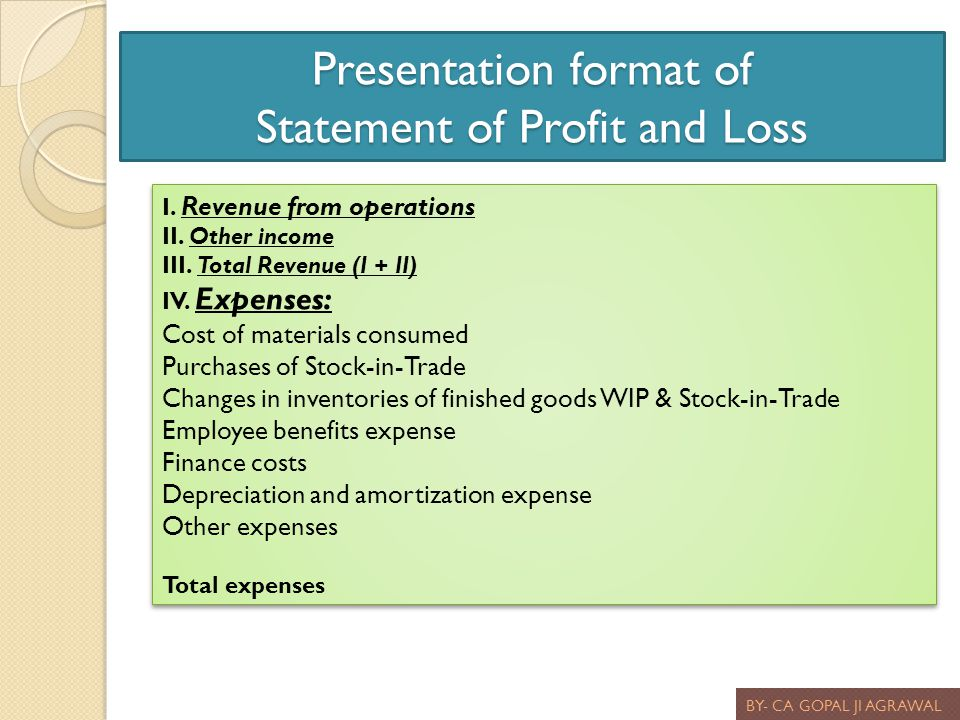 Presentation format of Statement of Profit and Loss