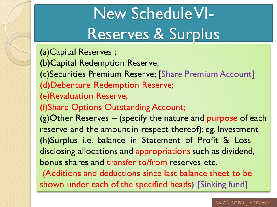 New Schedule VI- Reserves & Surplus