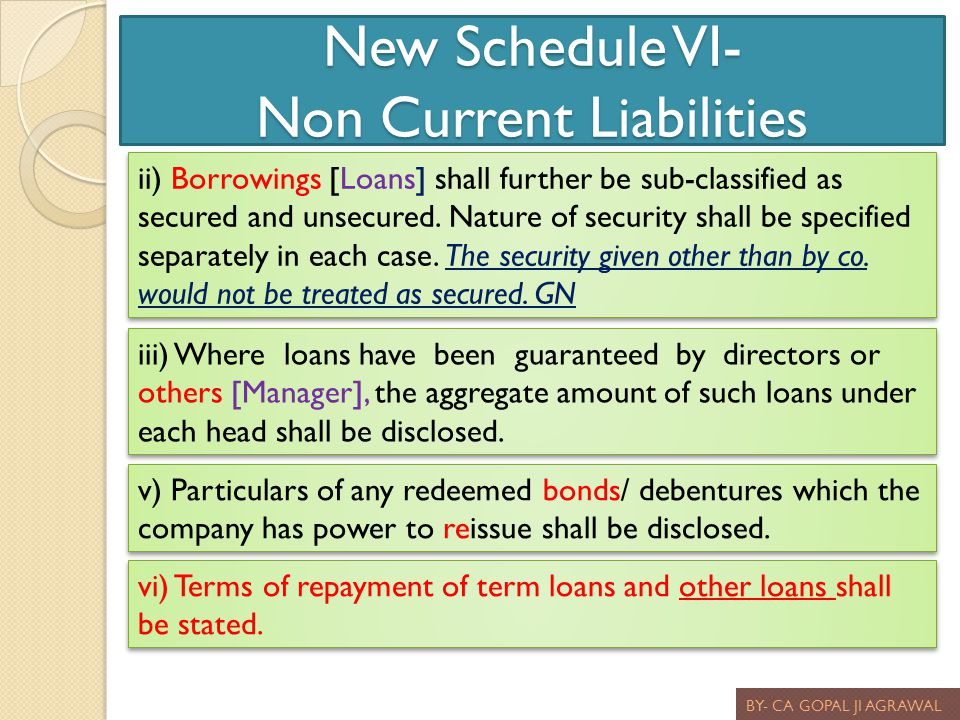 New Schedule VI- Non Current Liabilities