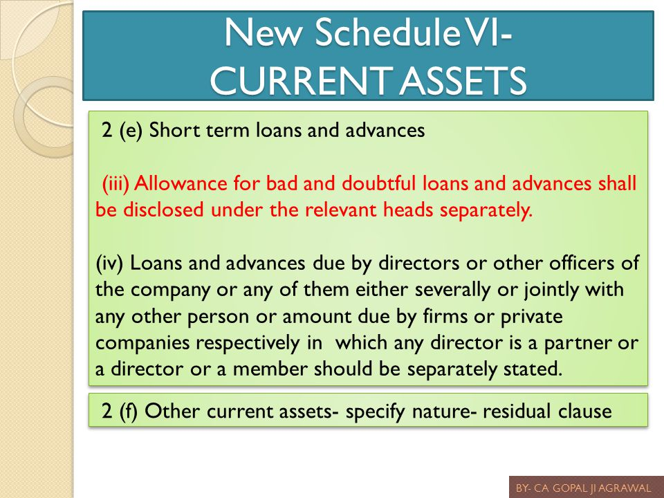 New Schedule VI- CURRENT ASSETS