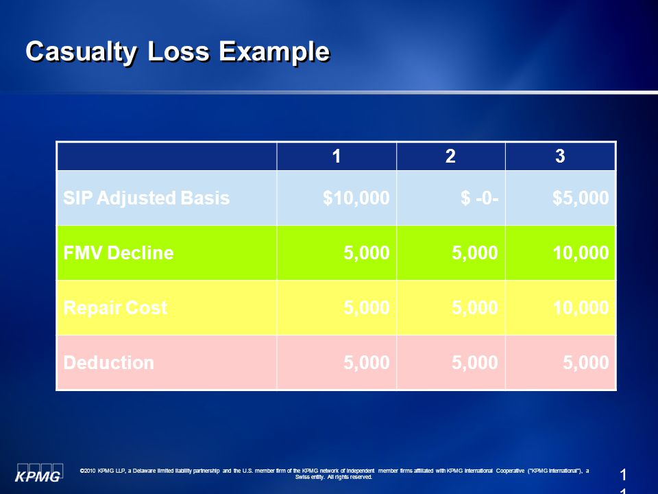 Casualty Loss Example 1 2 3 SIP Adjusted Basis $10,000 $ -0- $5,000