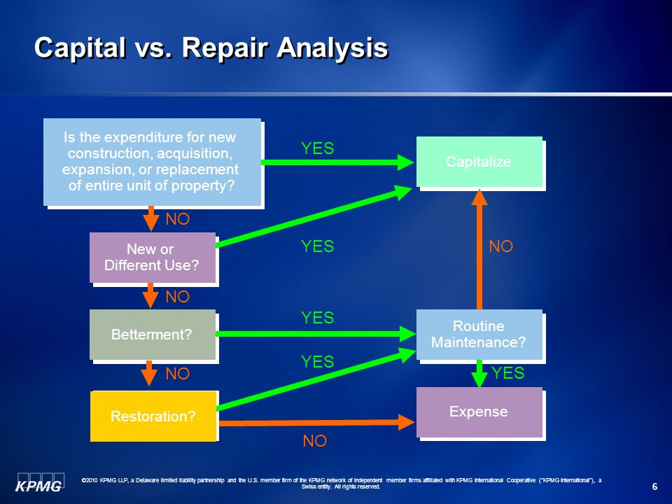Capital vs. Repair Analysis