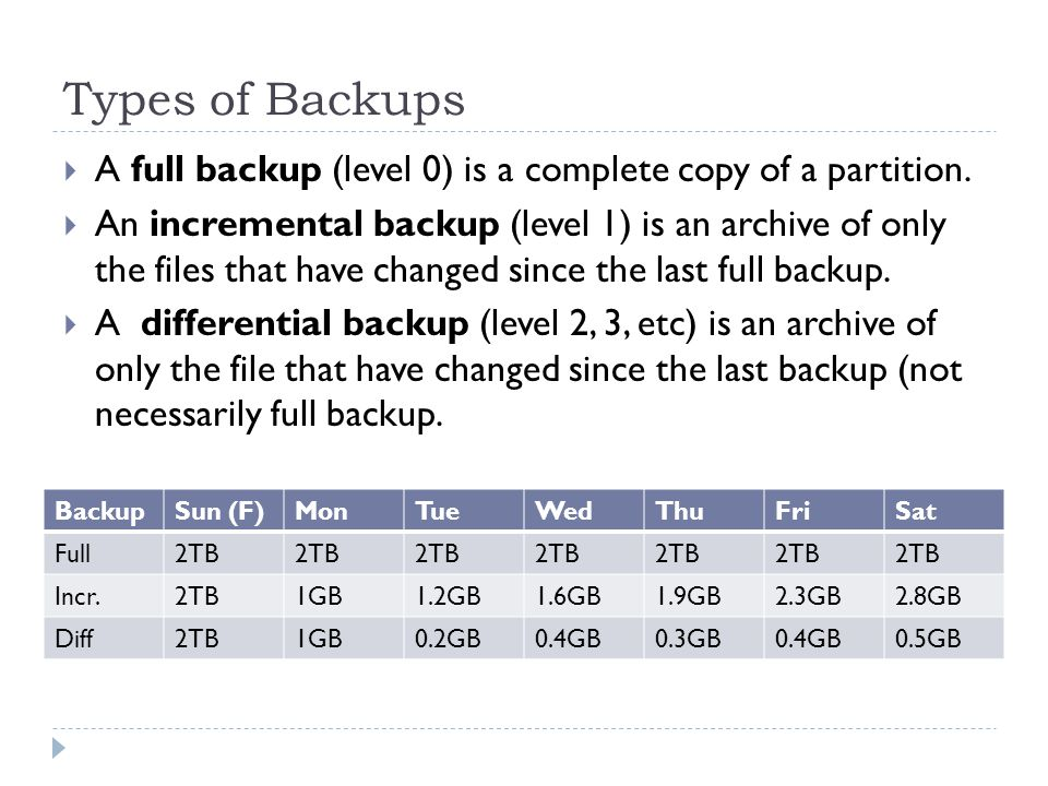 Types of Backups A full backup (level 0) is a complete copy of a partition.