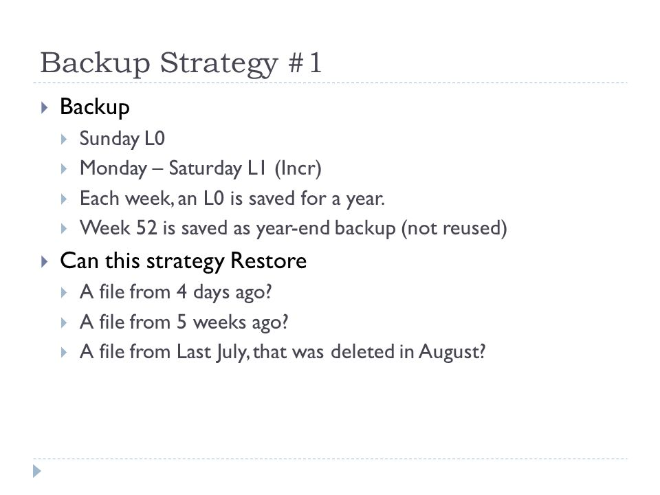 Backup Strategy #1 Backup Can this strategy Restore Sunday L0